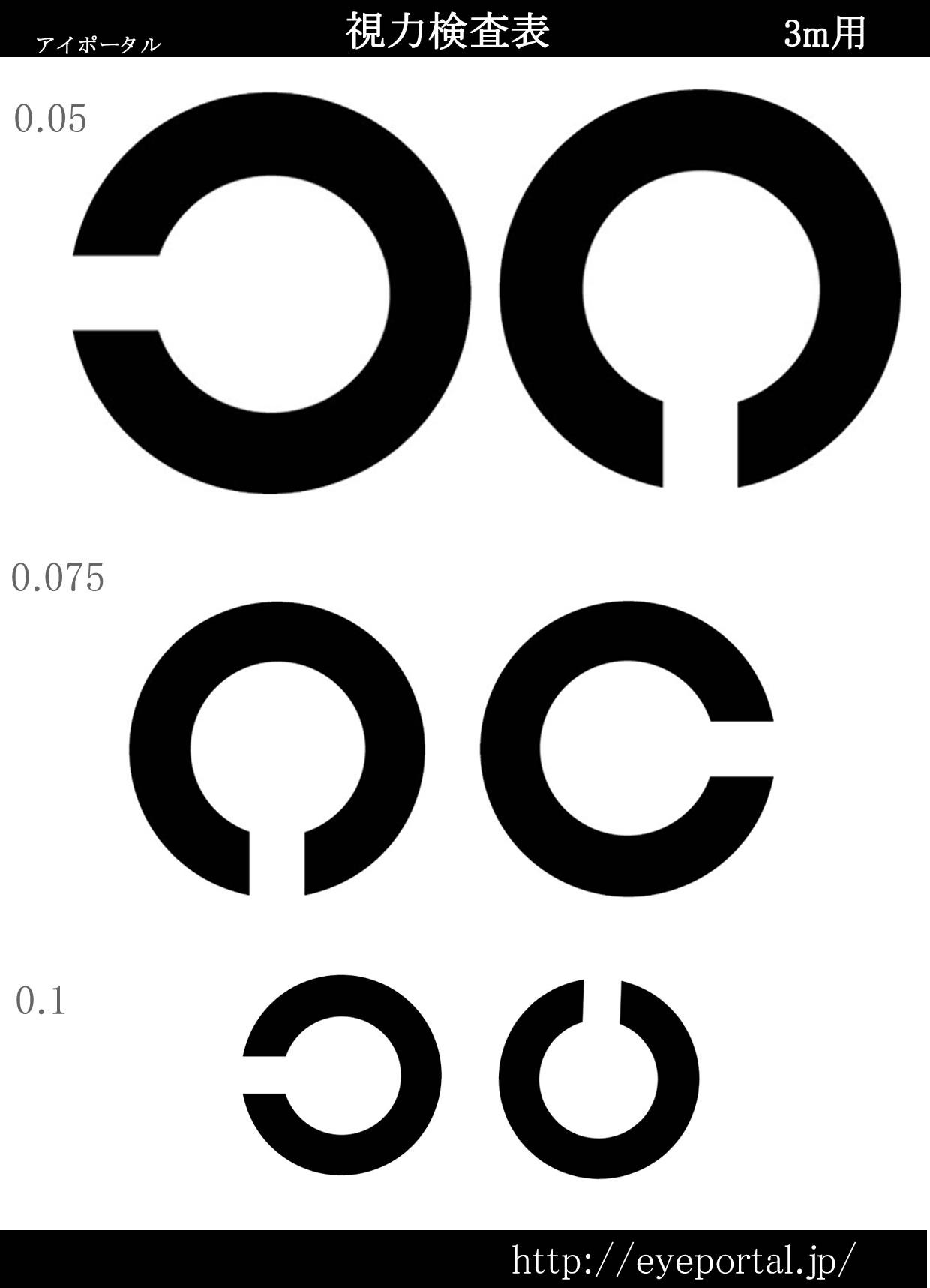 近見対比視力表(40㎝用) A(95%) B(50%) C(25%) …